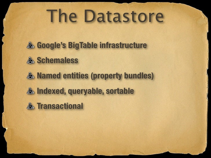 Datastore Indexes Automatically generated by default