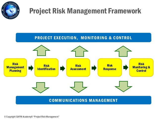 mgt 437 project managment complete class An online bachelor of project management will acquaint you with all aspects of   courses to complete: 40  bus 437 - project procurement management.