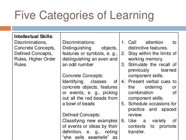 how to develop intellectual skills