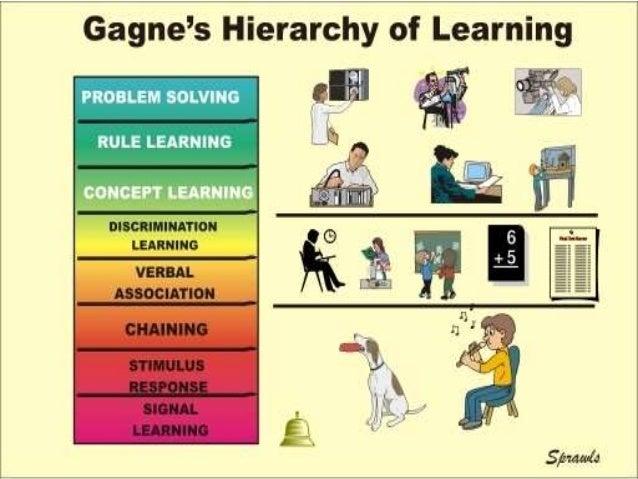 Simple Stimulus Learning