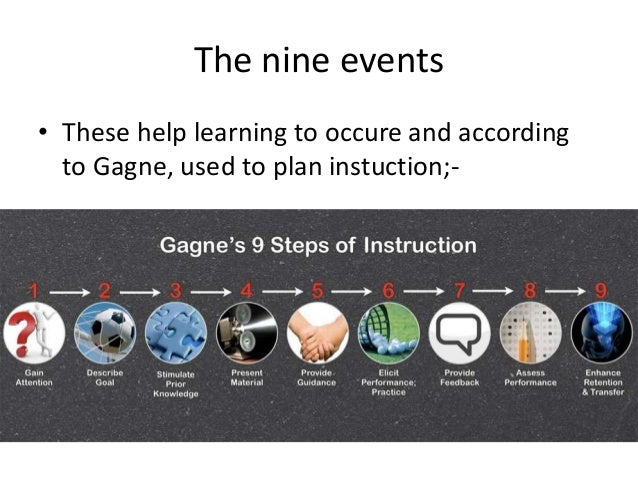 bloom and gagnes instructional theories He provides systematic statements of theory to describe the ways that instructional events are designed for each of the learning outcomes or capabilities while benjamin bloom (1956) developed his taxonomy of cognitive outcomes based on increasingly complex levels, gagné (1985) developed his five categories of learning outcomes based on the .