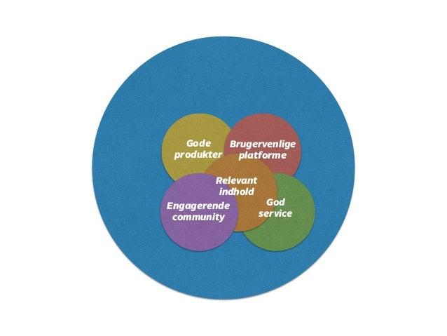 Gode  produkter  Brugervenlige  platforme  Engagerende  community  God  service  Relevant  indhold