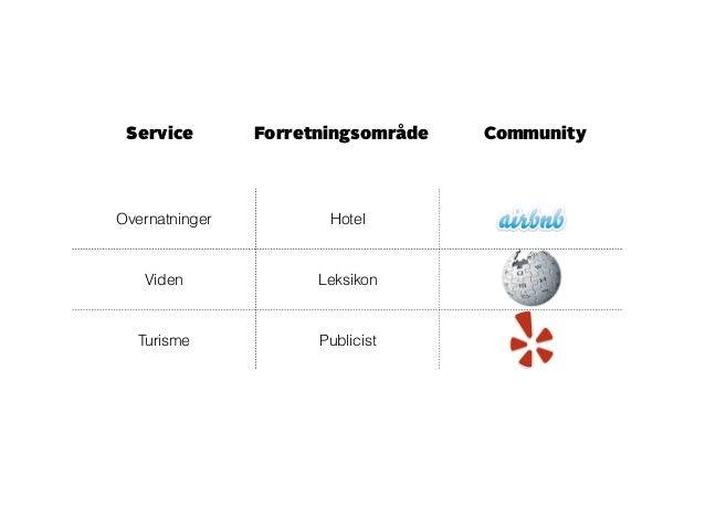 Service Forretningsområde Community  Overnatninger Hotel  Viden Leksikon  Turisme Publicist  !  !