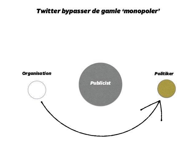 Twitter bypasser de gamle 'monopoler'  Organisation Politiker  Publicist