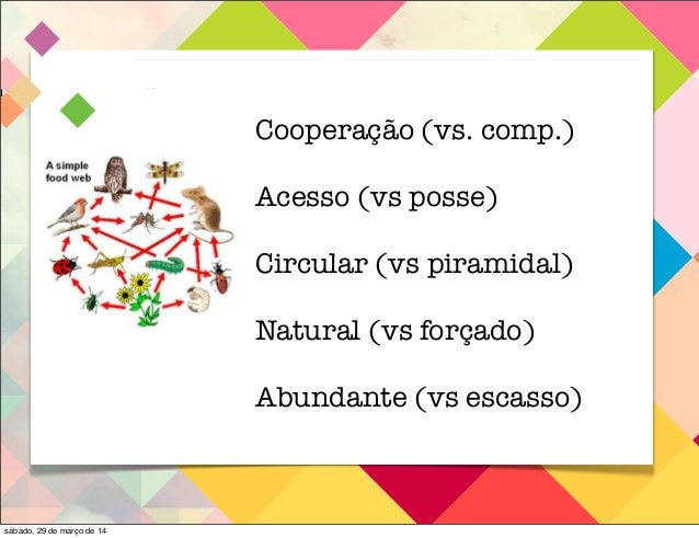 Nature networked' systems4thinking' ' New'School' ' h!volatility!for!3.8bn!yrs! Cooperação (vs. comp.) Acesso (vs posse) C...