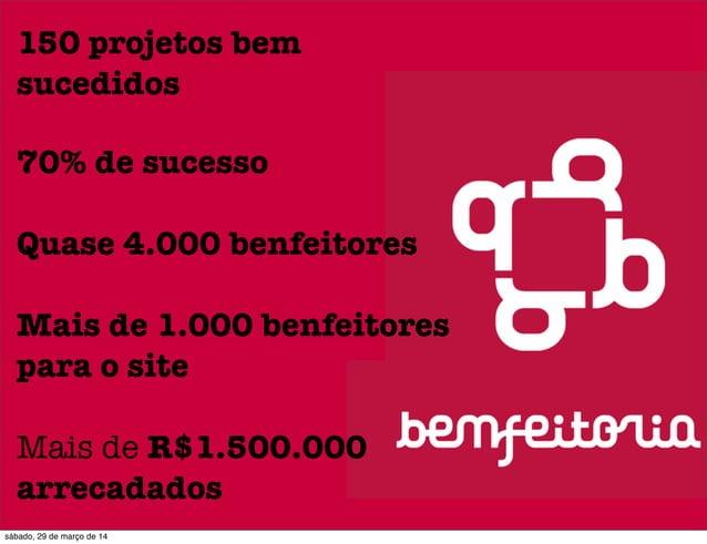 150 projetos bem sucedidos 70% de sucesso Quase 4.000 benfeitores Mais de 1.000 benfeitores para o site Mais de R$1.500.00...