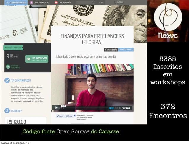 Código fonte Open Source do Catarse 5385 Inscritos em workshops 372 Encontros sábado, 29 de março de 14