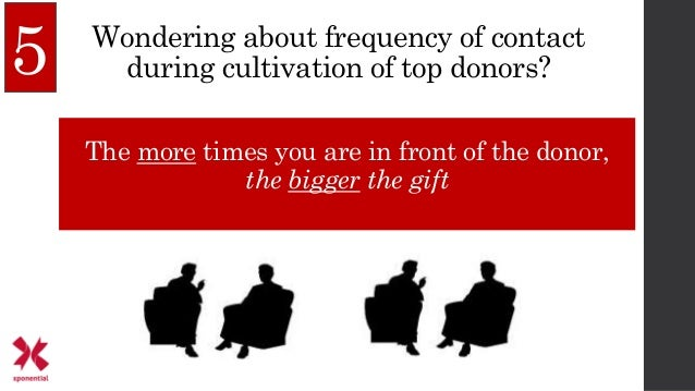 Wondering about frequency of contact during cultivation of top donors?5 The more times you are in front of the donor, the ...