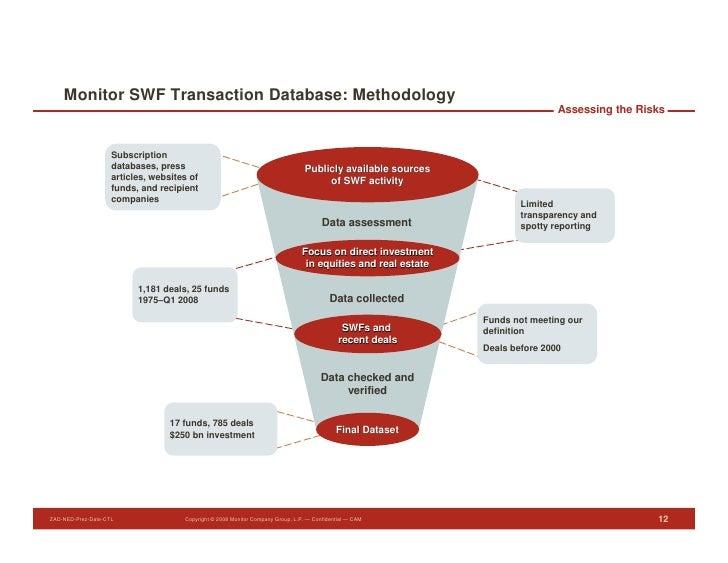 Monitor SWF Transaction Database: Methodology                                                                             ...
