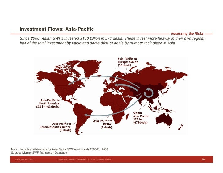 Investment Flows: Asia-Pacific                                                                                            ...