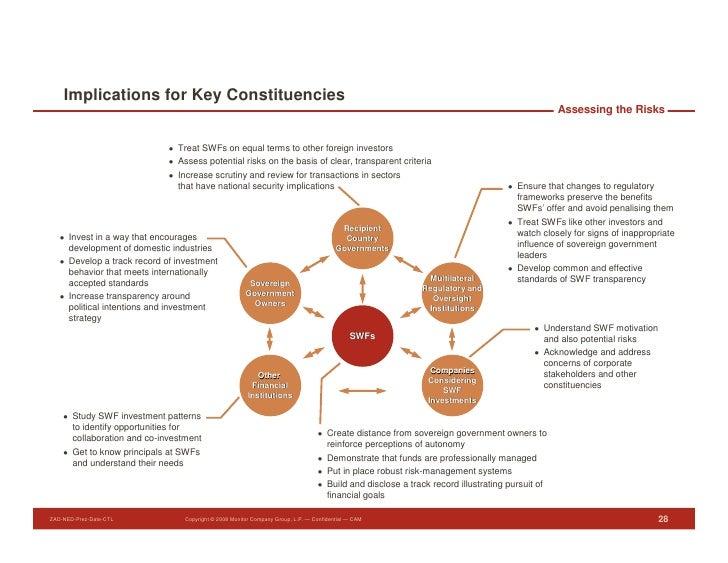 Implications for Key Constituencies                                                                                       ...