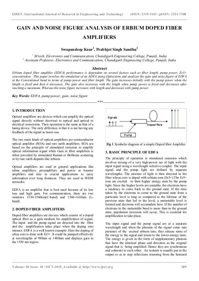 gain equalization of erbium doped fibre Figure 2 feedback of spectral information from an optical monitor to a variable optical filter between two stages of erbium-doped fiber amplifiers provides dynamic gain equalization.