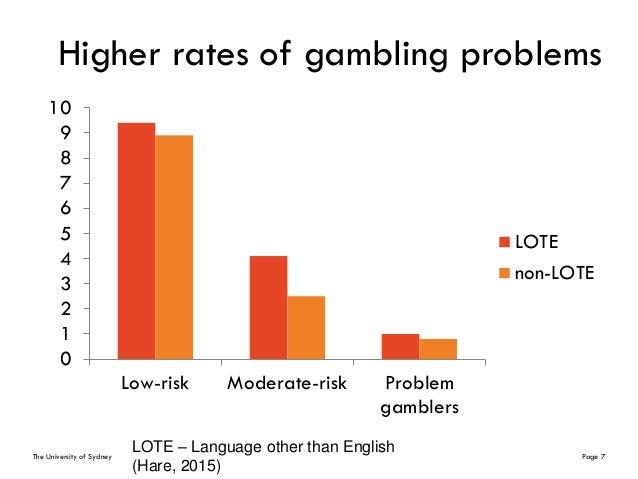Gambling treatment centre sydney casinoeuro bonus code 2013
