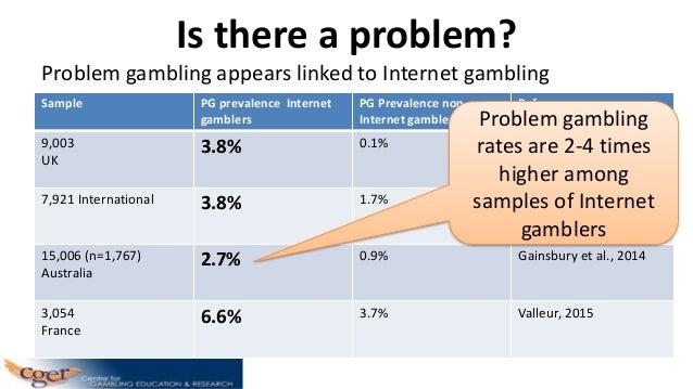 Internet gambling australia casino free spins no deposit 2015