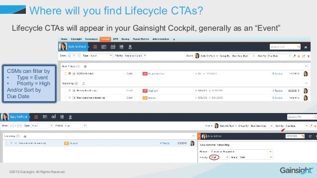 ©2015 Gainsight. All Rights Reserved. Where will you find Lifecycle CTAs? Lifecycle CTAs will appear in your Gainsight Coc...