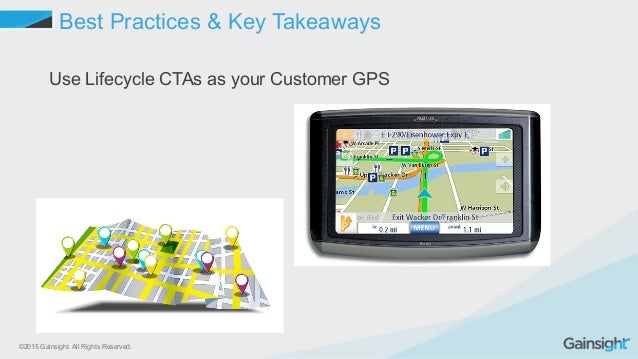 ©2015 Gainsight. All Rights Reserved. Best Practices & Key Takeaways Use Lifecycle CTAs as your Customer GPS