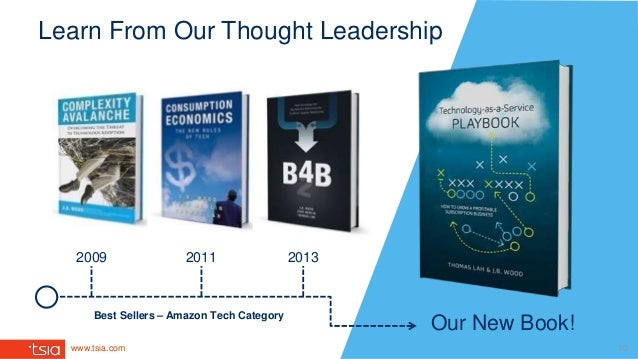 www.tsia.com Learn From Our Thought Leadership 10 Our New Book! 201320112009 Best Sellers – Amazon Tech Category