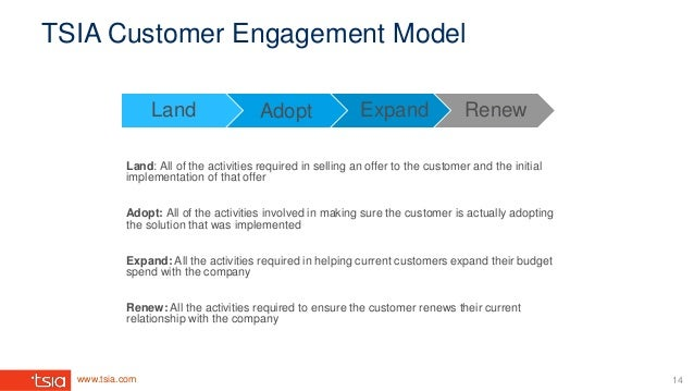 www.tsia.com TSIA Customer Engagement Model Land: All of the activities required in selling an offer to the customer and t...