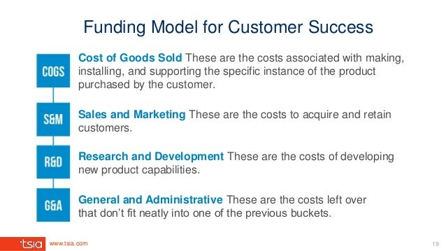 www.tsia.com Funding Model for Customer Success 19 Cost of Goods Sold These are the costs associated with making, installi...