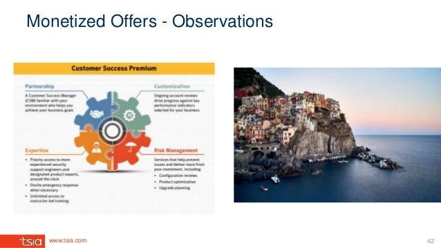 www.tsia.com Monetized Offers - Observations 42