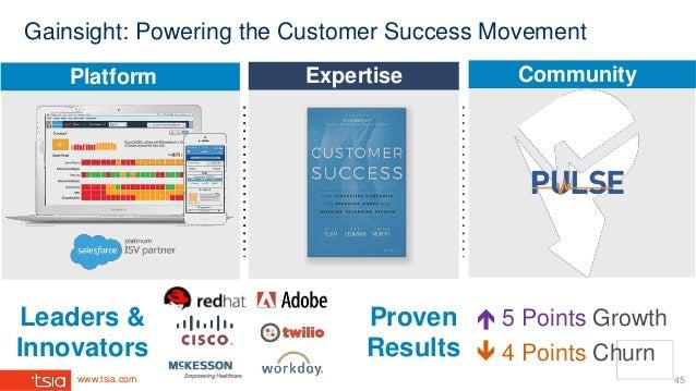 www.tsia.com CommunityExpertisePlatform Gainsight: Powering the Customer Success Movement Leaders & Innovators Proven Resu...