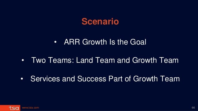www.tsia.com 66 Scenario • ARR Growth Is the Goal • Two Teams: Land Team and Growth Team • Services and Success Part of Gr...