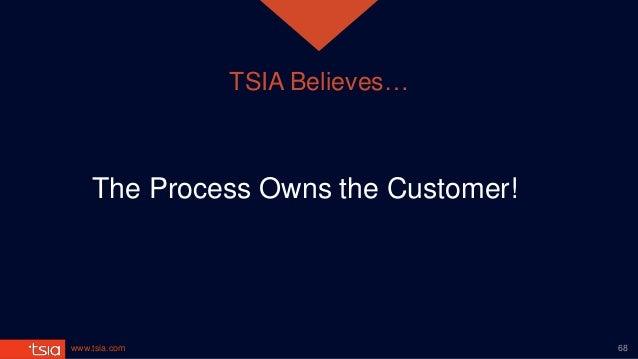 www.tsia.com 68 The Process Owns the Customer! TSIA Believes…
