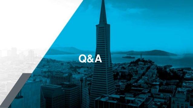 Q&AQ&AQ&A
