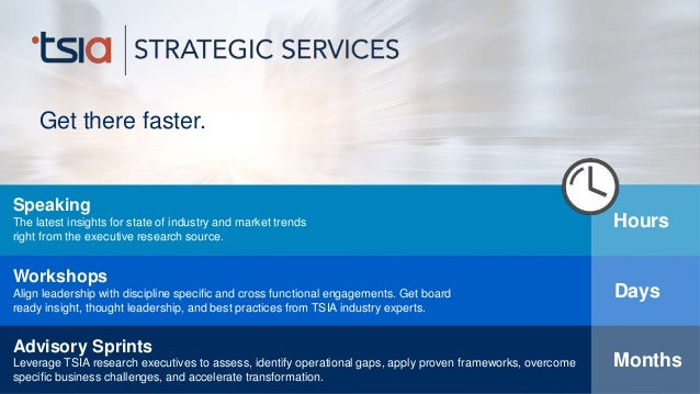 www.tsia.com 73 Get there faster. Advisory Sprints Leverage TSIA research executives to assess, identify operational gaps,...