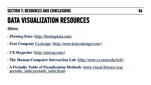 Snap A Periodic Table Of Visualization Methods Legal Design Lab