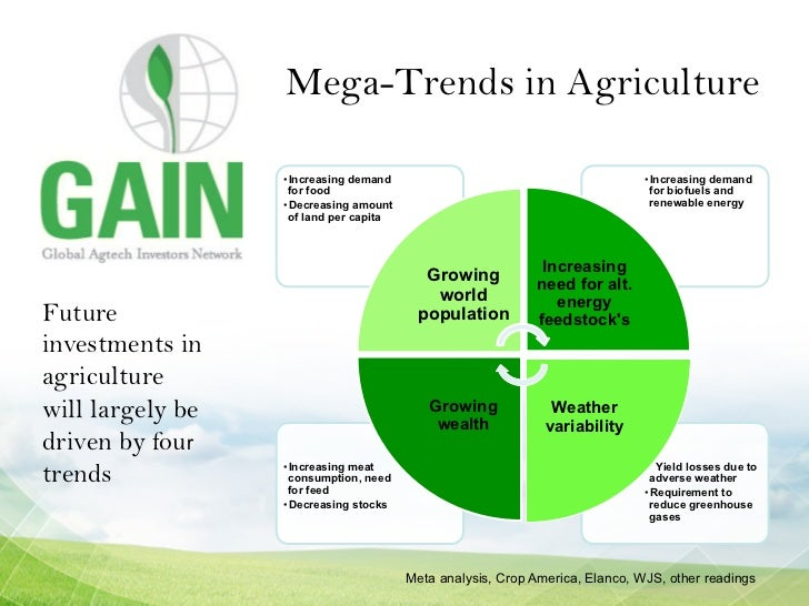Agriculture industry overview