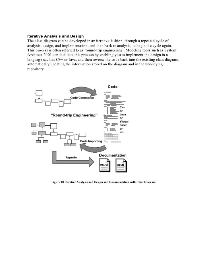 DEPLOYMENT DIAGRAM FOR AIRLINE                  BOOKING SYSTEM  Modeling Distribution and Implementation Deployment diagra...