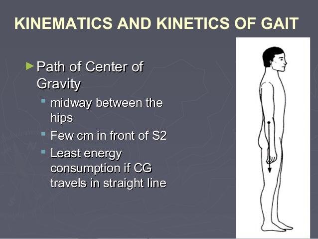 Frontal plane analysis JOINT MOTION Pelvis Forwardly rotated position Hip Medial rotation of femur on pelvis knee Valgus t...