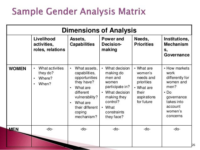 plato on gender an analysis Marx on gender and the family is a good piece of work on what marx himself wrote about women and gender it is noted throughout the work that marx himself did not examine gender as a category in a systematic manner, and the aim of the book is not to try and construct a systematic approach.