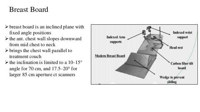 Breast Board breast board is an inclined plane with fixed angle positions the ant. chest wall slopes downward from mid c...