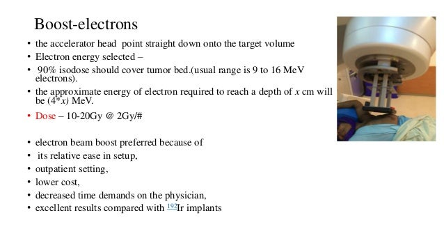 Boost photon • mini tangential fields used to boost target volume