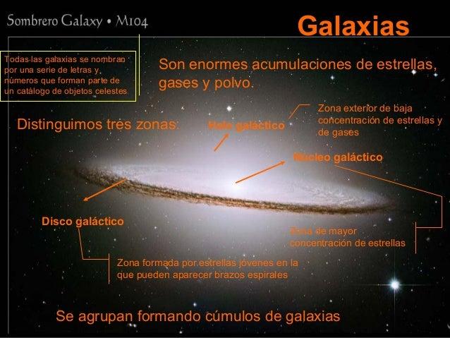 Galaxias  Son enormes acumulaciones de estrellas,  gases y polvo.  Todas las galaxias se nombran  por una serie de letras ...