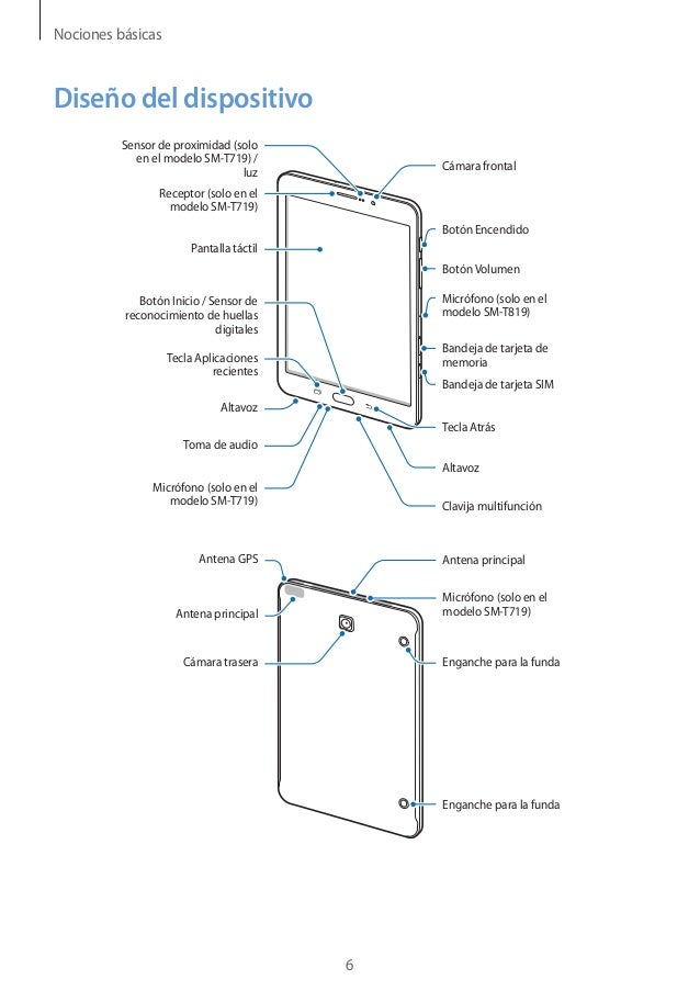 Manual de usuario de la Samsung Galaxy Tab S2 4G 9,7