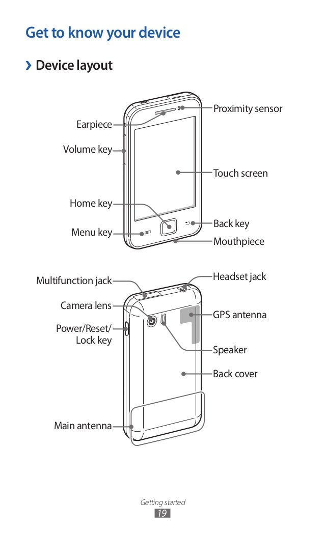 Samsung Galaxy Y Manual