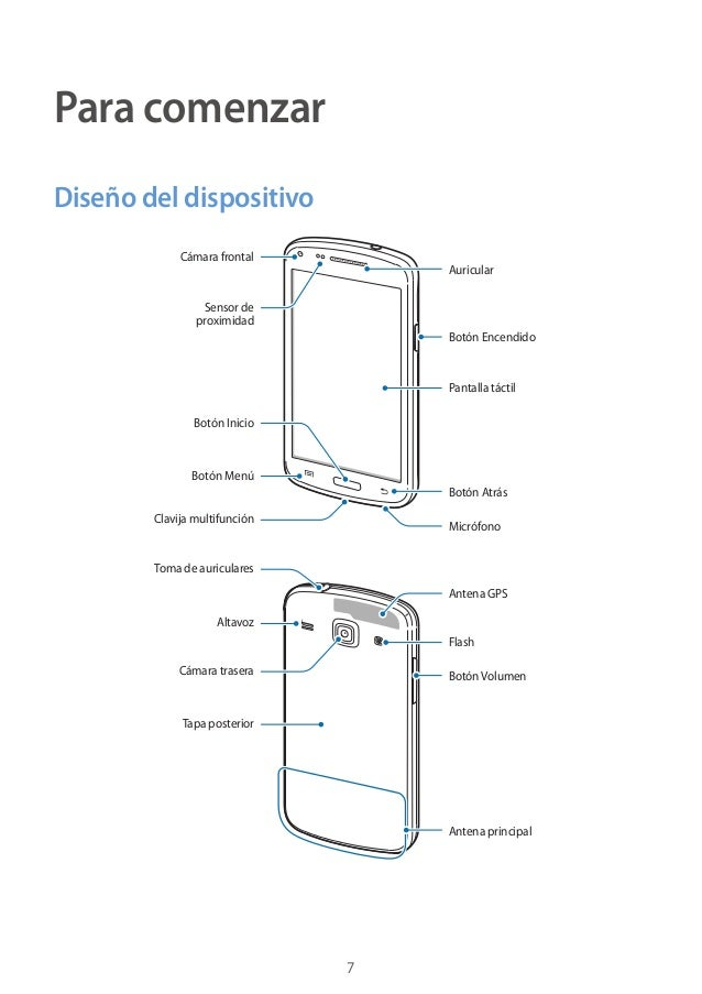 Manual Instrucciones Samsung Galaxy Core gt i8260