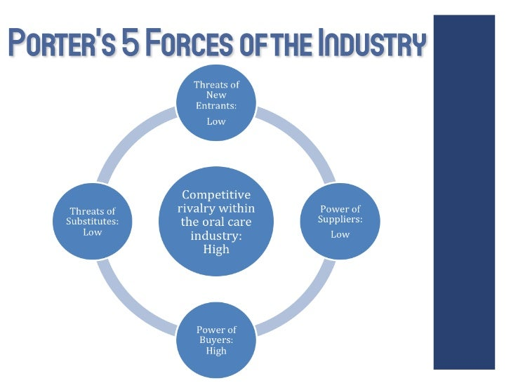 unilever foods philippines porters five forces The porter's five forces tool is a very powerful tool it is simple but excellent for judging exactly where power lies as it helps to understand not only the strength of current competitive position but also the strength of an expected position, it is very useful.