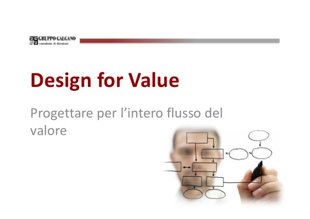 Design for ValueProgettare per l'intero flusso delvalore