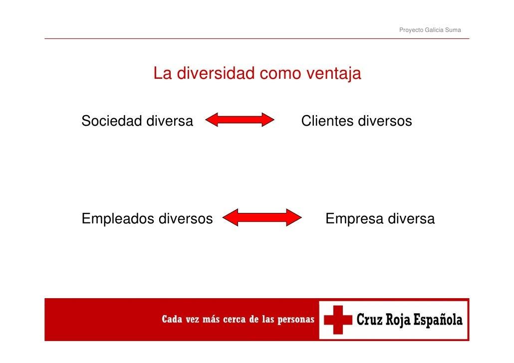 Proyecto Galicia Suma          La diversidad como ventajaSociedad diversa            Clientes diversosEmpleados diversos  ...