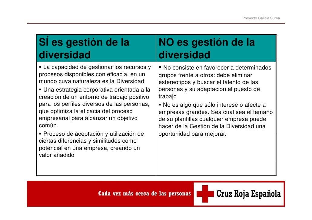 Proyecto Galicia SumaSÍ es gestión de la                           NO es gestión de ladiversidad                          ...