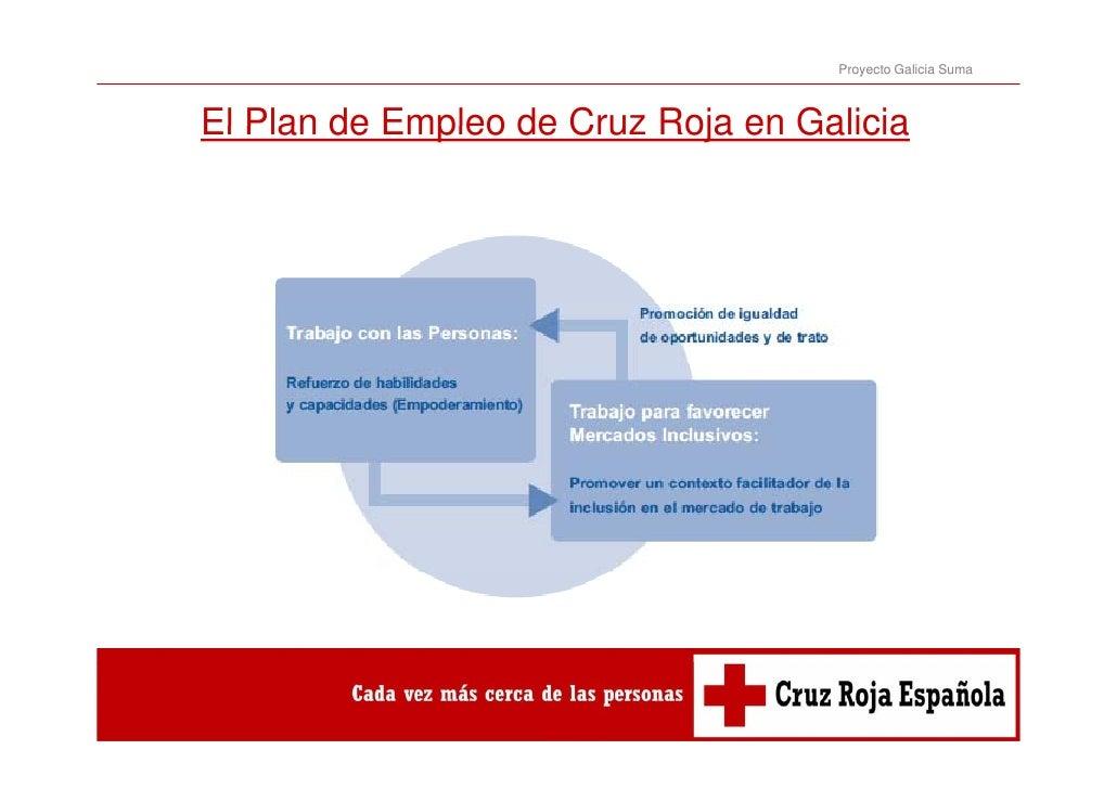 Proyecto Galicia SumaEl Plan de Empleo de Cruz Roja en Galicia