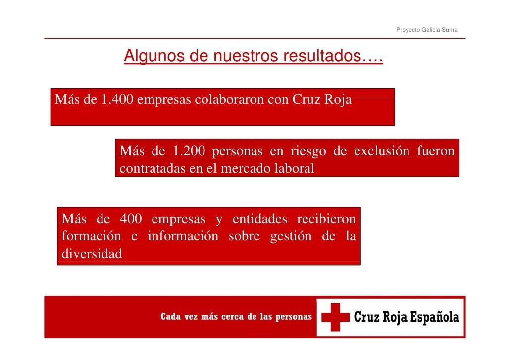Proyecto Galicia Suma          Algunos de nuestros resultados                              resultados….Más de 1 400 empres...