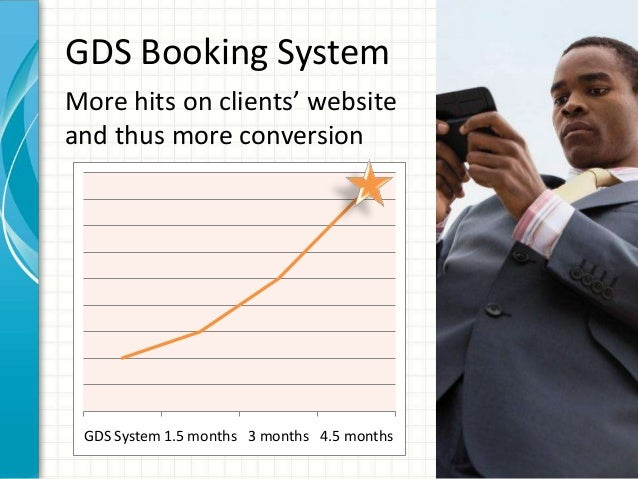 GDS Booking System More hits on clients' website and thus more conversion GDS System 1.5 months 3 months 4.5 months