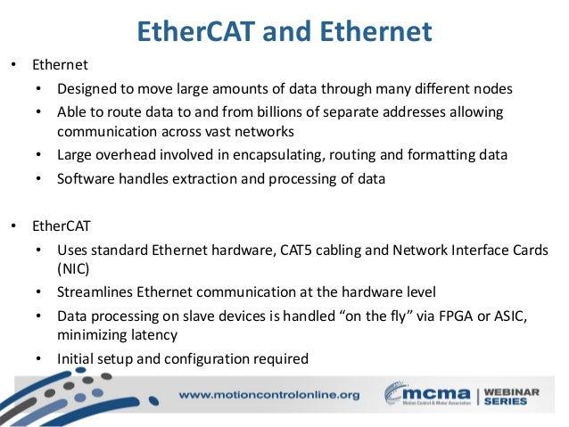 Galil Ethernet Or Ethercat Motion Control Webinar January