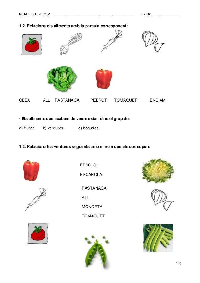 NOM I COGNOMS: ______________________________________ DATA: ____________  93  1.2. Relaciona els aliments amb la paraula c...
