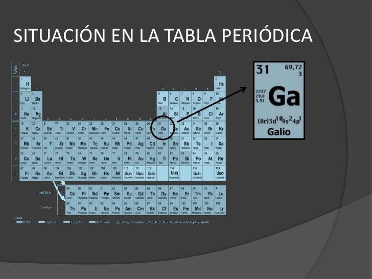 situacin en la tabla peridica - Tabla Periodica De Los Elementos Galio